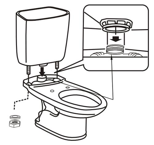 Lắp két nước vào thân bồn cầu