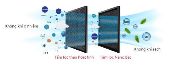 Quạt điều hòa không khí Rapido FRESH 6000-D